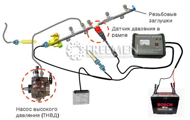 Схема подключения CRDI 100 для проверки параметров ТНВД