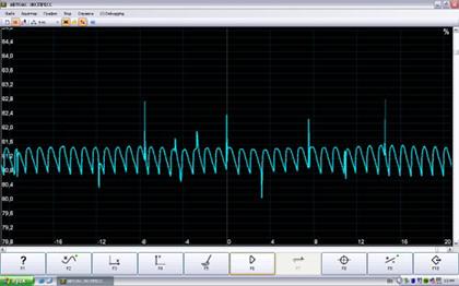 Сигнал диодов генератора