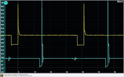 Сигнал управления форсункой и первичная цепь зажигания